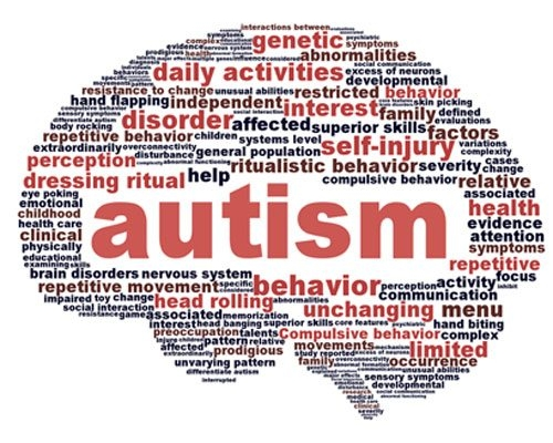 Скрининг тест за Аутизъм